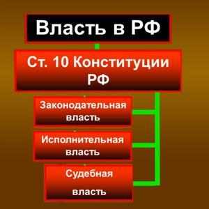 Органы власти Благовещенска